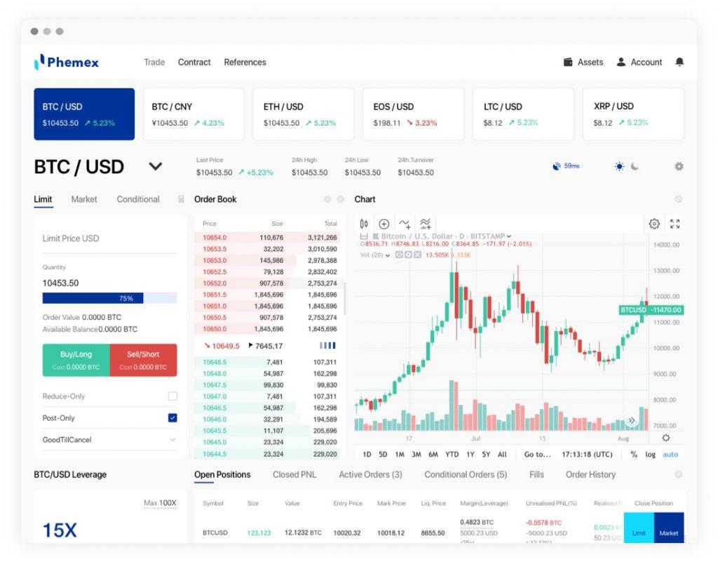 bitcoin kasybos grafikos plokštės lentelė