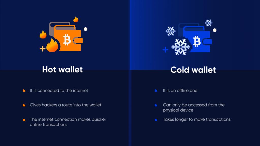 hot wallet vs cold wallet