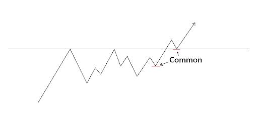 common crypto stop