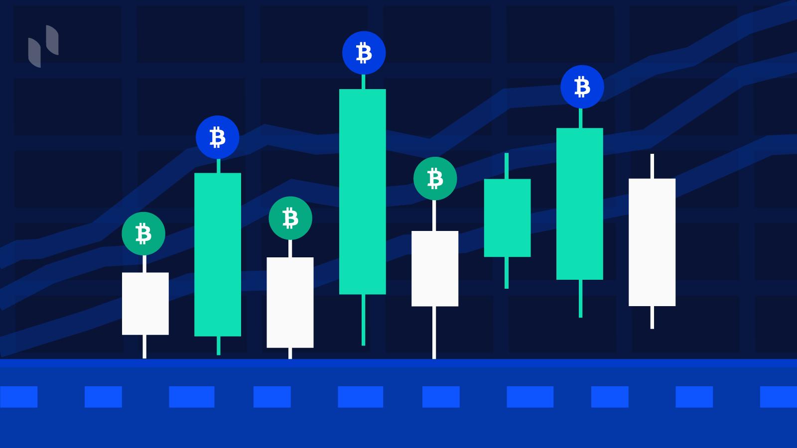 bitcoin indicatori di trading api