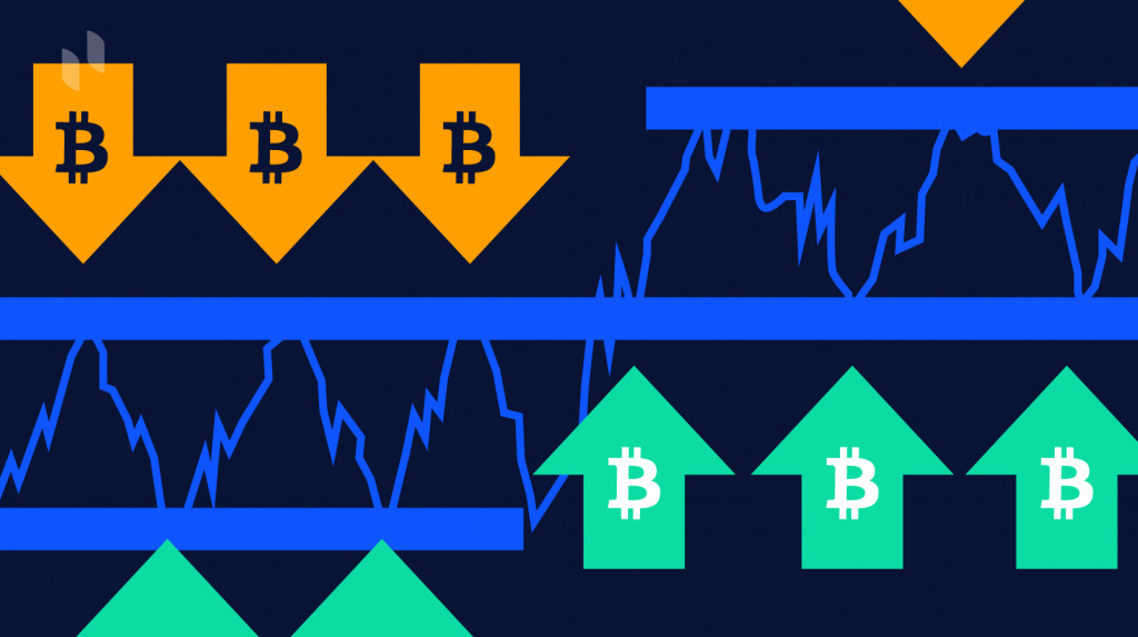 Bitcoin Support & Resistance: Learn How to Trade with Them