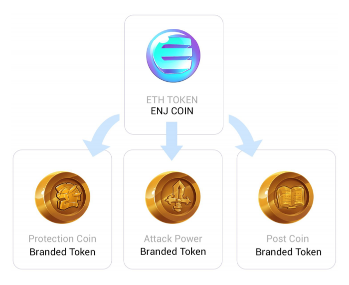 enjin coin whitepaper