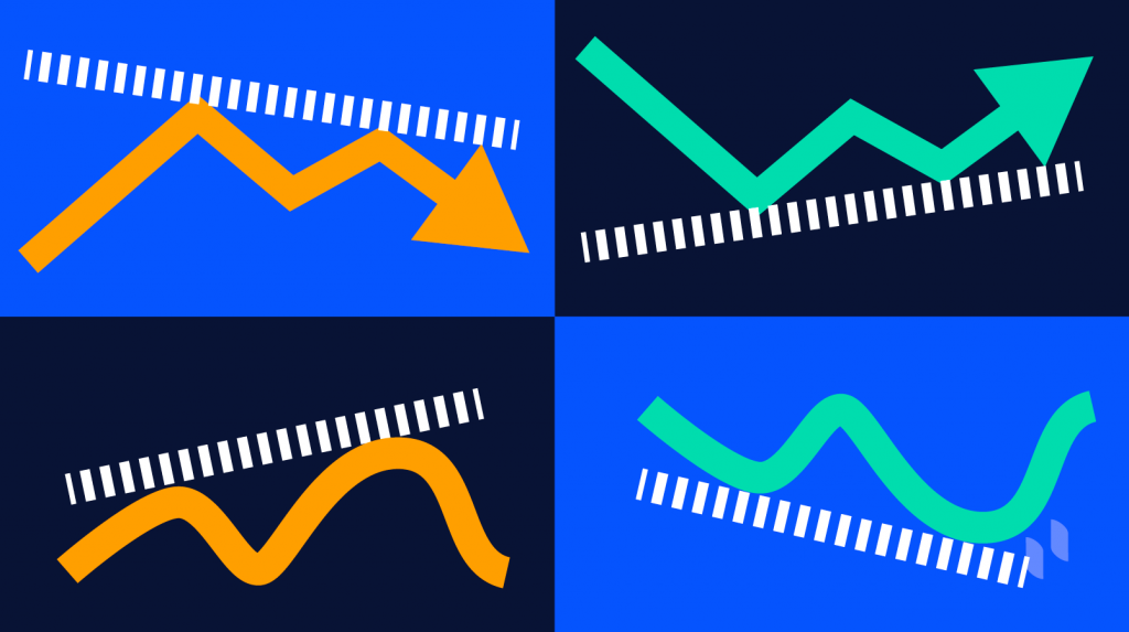 What Is the Hidden Divergence Trading Strategy?