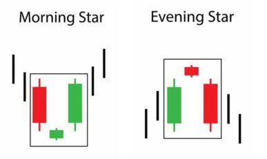 morning star vs evening star
