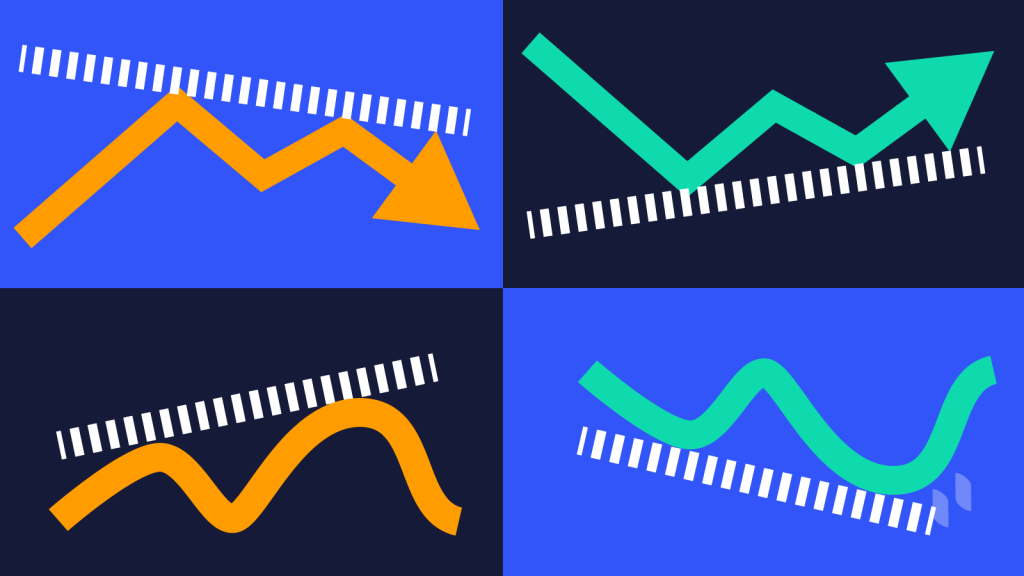 What Is the Best Divergence Trading Strategy?