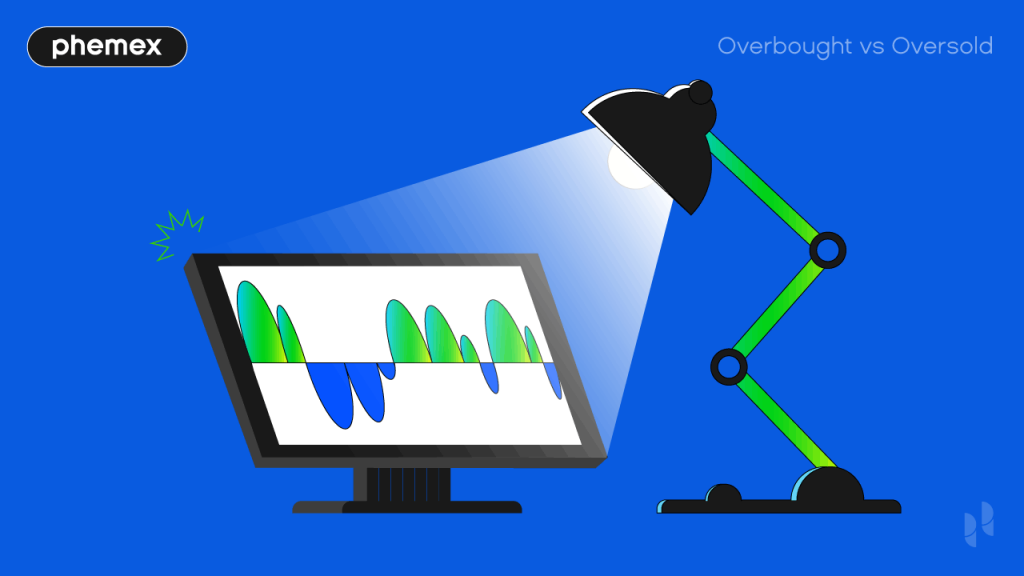 Overbought vs Oversold: Making Money in These Market