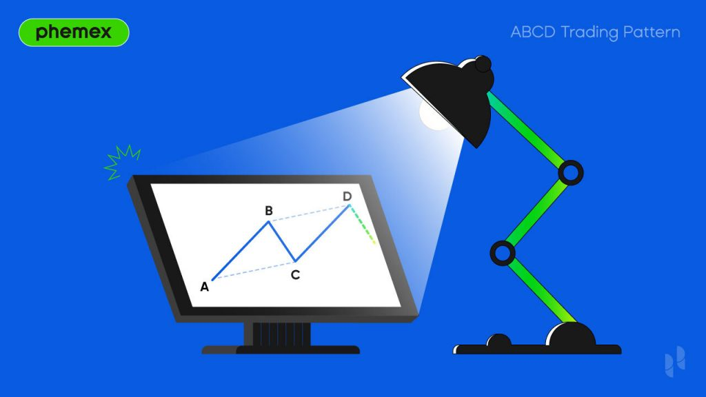 What is ABCD Pattern: The Patterns To Trading Success