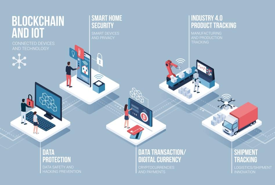 Blockchains and IOT