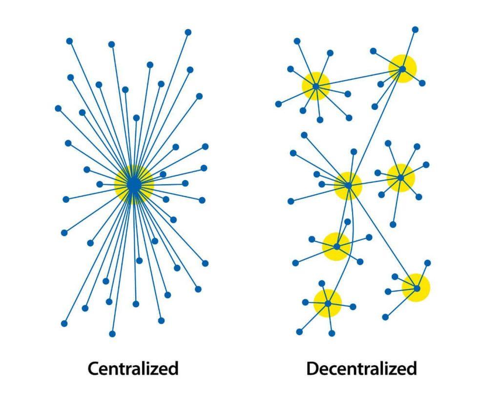 centralized vs decentralized network