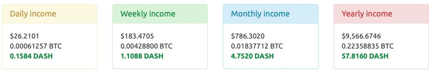 income from a Dash masternode