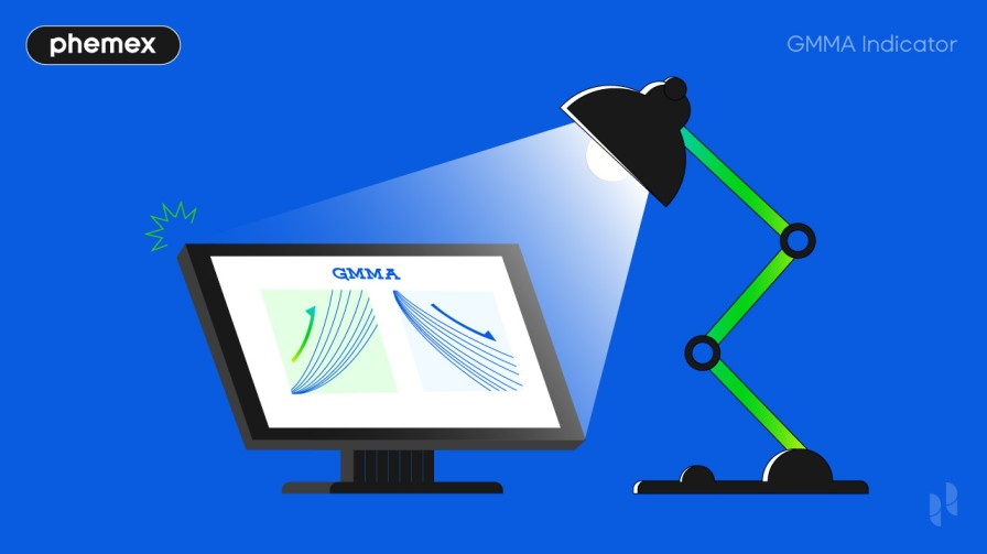 What is The Guppy Multiple Moving Average (GMMA): A Complete Guide
