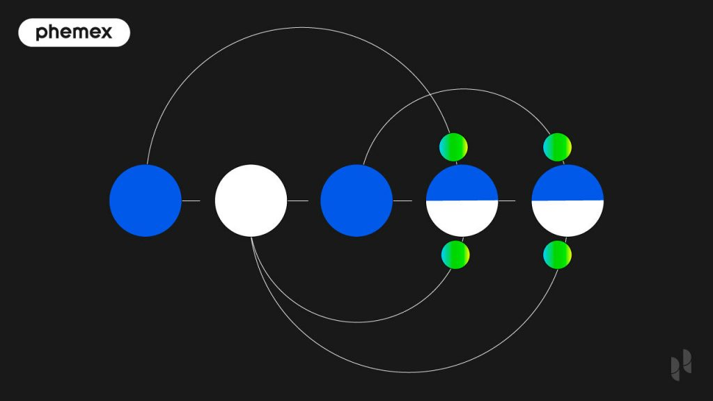 What is a Directed Acyclic Graph (DAG): Blockchain vs. DAG